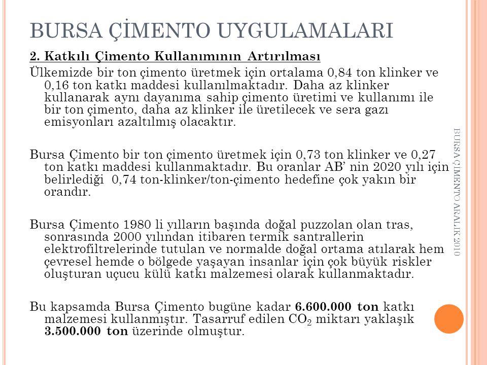 BURSA ÇİMENTO UYGULAMALARI 2.