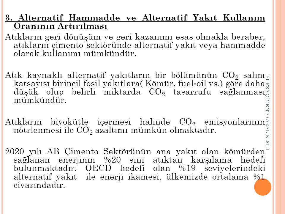 3. Alternatif Hammadde ve Alternatif Yakıt Kullanım Oranının Artırılması Atıkların geri dönüşüm ve geri kazanımı esas olmakla beraber, atıkların çimen