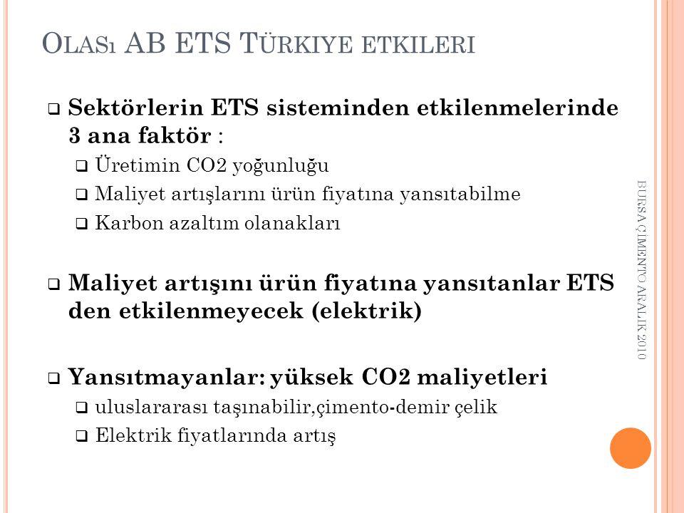 O LASı AB ETS T ÜRKIYE ETKILERI  Sektörlerin ETS sisteminden etkilenmelerinde 3 ana faktör :  Üretimin CO2 yoğunluğu  Maliyet artışlarını ürün fiyatına yansıtabilme  Karbon azaltım olanakları  Maliyet artışını ürün fiyatına yansıtanlar ETS den etkilenmeyecek (elektrik)  Yansıtmayanlar: yüksek CO2 maliyetleri  uluslararası taşınabilir,çimento-demir çelik  Elektrik fiyatlarında artış BURSA ÇİMENTO ARALIK 2010