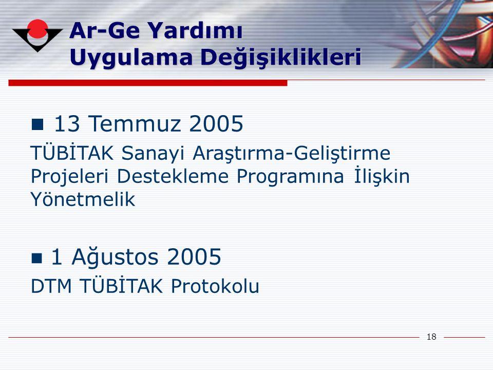 18 13 Temmuz 2005 TÜBİTAK Sanayi Araştırma-Geliştirme Projeleri Destekleme Programına İlişkin Yönetmelik 1 Ağustos 2005 DTM TÜBİTAK Protokolu Ar-Ge Ya