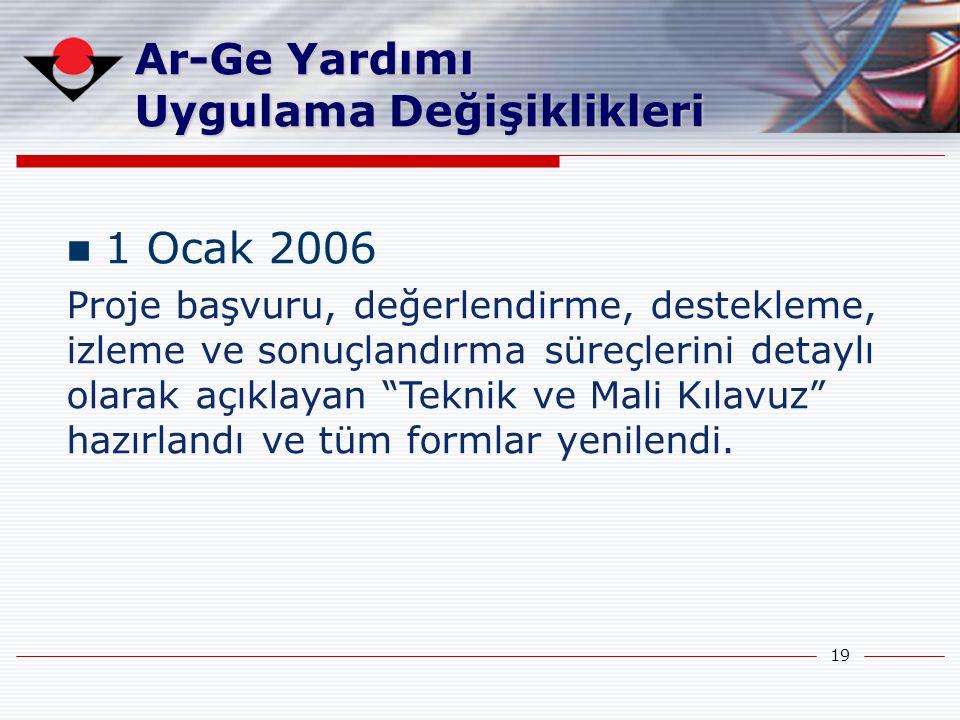 """19 1 Ocak 2006 Proje başvuru, değerlendirme, destekleme, izleme ve sonuçlandırma süreçlerini detaylı olarak açıklayan """"Teknik ve Mali Kılavuz"""" hazırla"""