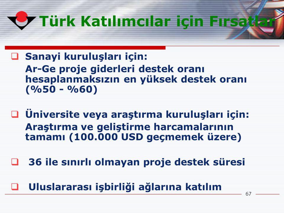 67 Türk Katılımcılar için Fırsatlar  Sanayi kuruluşları için: Ar-Ge proje giderleri destek oranı hesaplanmaksızın en yüksek destek oranı (%50 - %60)