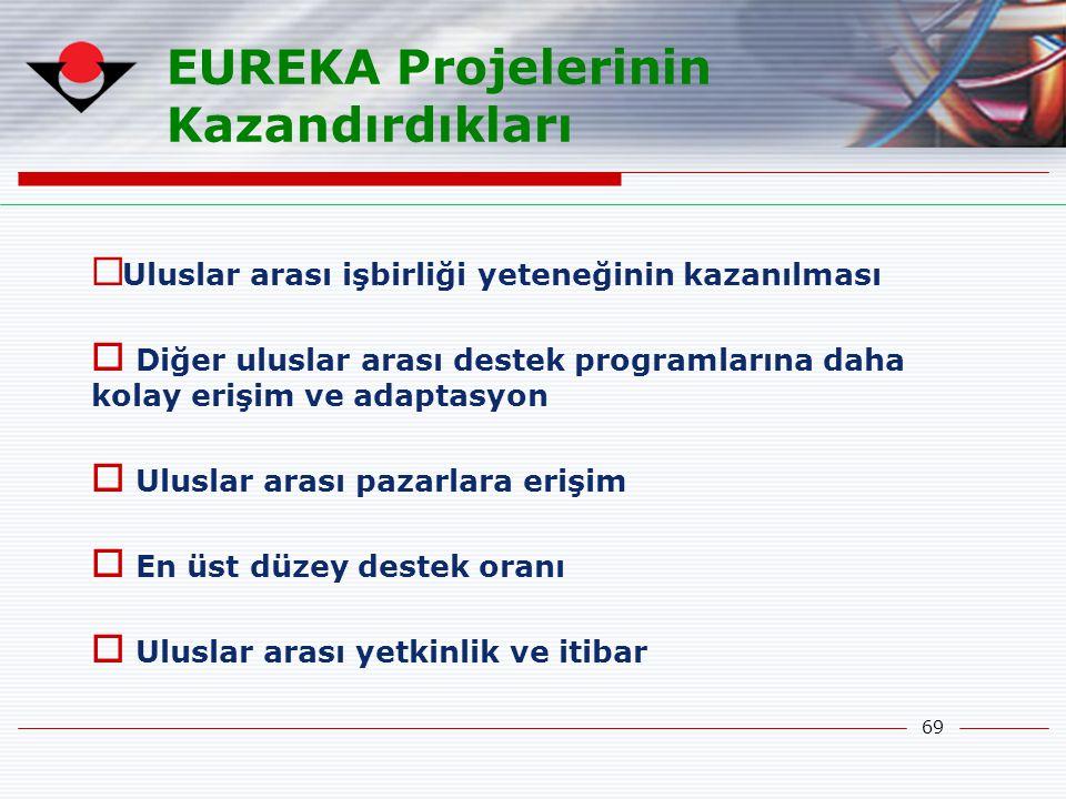 69 EUREKA Projelerinin Kazandırdıkları  Uluslar arası işbirliği yeteneğinin kazanılması  Diğer uluslar arası destek programlarına daha kolay erişim