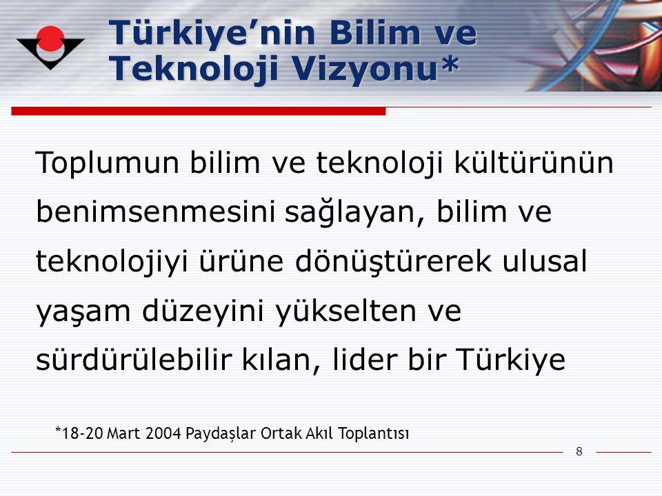 8 Türkiye'nin Bilim ve Teknoloji Vizyonu* Toplumun bilim ve teknoloji kültürünün benimsenmesini sağlayan, bilim ve teknolojiyi ürüne dönüştürerek ulus