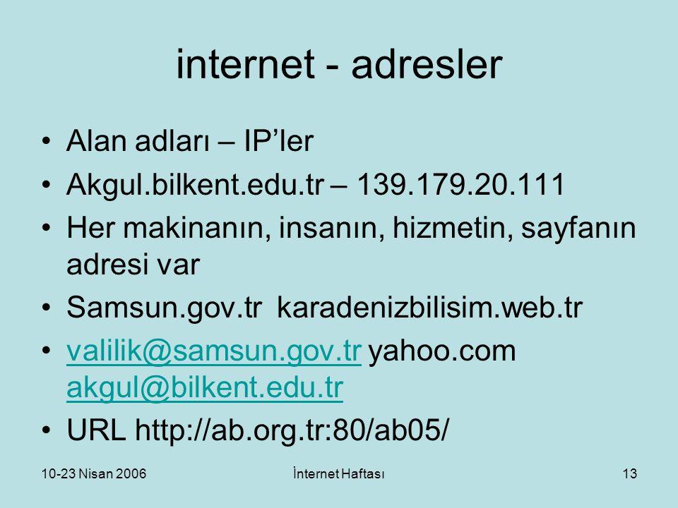10-23 Nisan 2006İnternet Haftası13 internet - adresler Alan adları – IP'ler Akgul.bilkent.edu.tr – 139.179.20.111 Her makinanın, insanın, hizmetin, sa