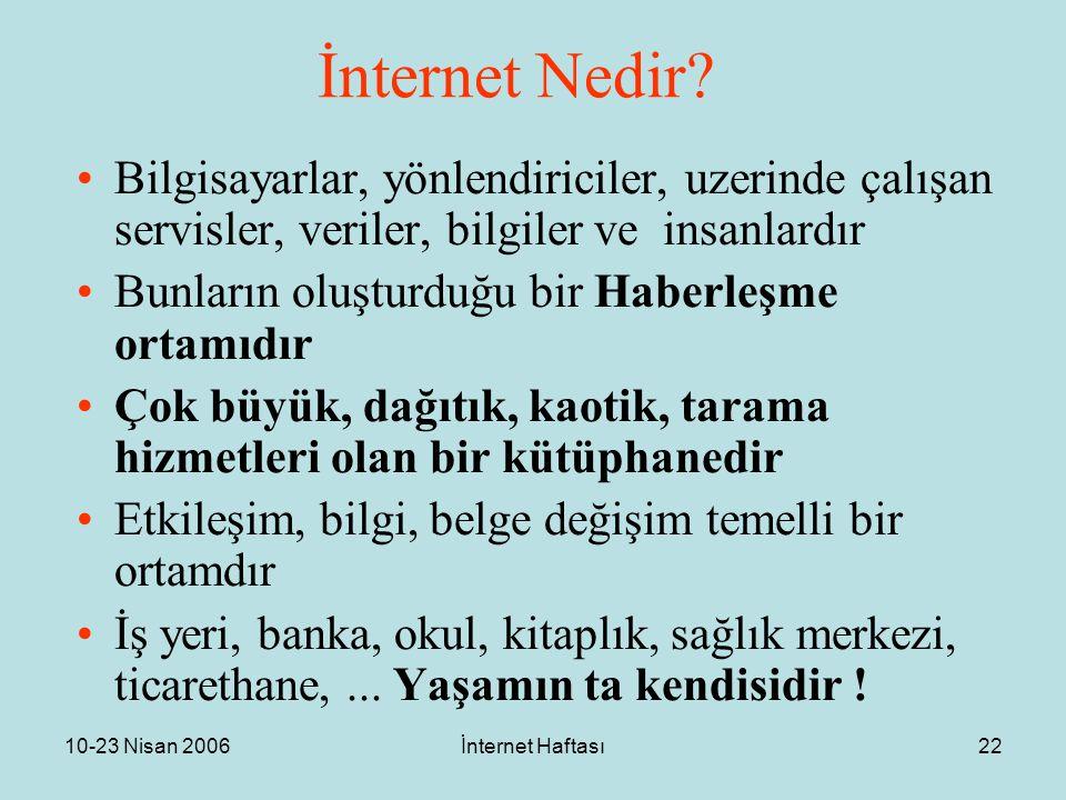 10-23 Nisan 2006İnternet Haftası22 İnternet Nedir? Bilgisayarlar, yönlendiriciler, uzerinde çalışan servisler, veriler, bilgiler ve insanlardır Bunlar