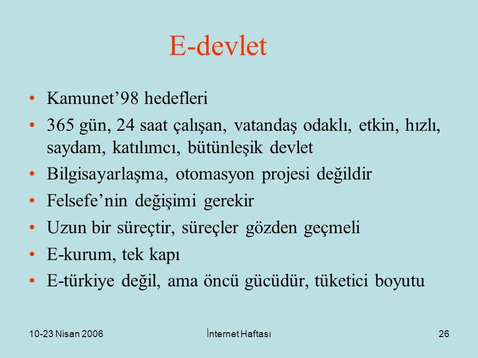 10-23 Nisan 2006İnternet Haftası26 E-devlet Kamunet'98 hedefleri 365 gün, 24 saat çalışan, vatandaş odaklı, etkin, hızlı, saydam, katılımcı, bütünleşik devlet Bilgisayarlaşma, otomasyon projesi değildir Felsefe'nin değişimi gerekir Uzun bir süreçtir, süreçler gözden geçmeli E-kurum, tek kapı E-türkiye değil, ama öncü gücüdür, tüketici boyutu