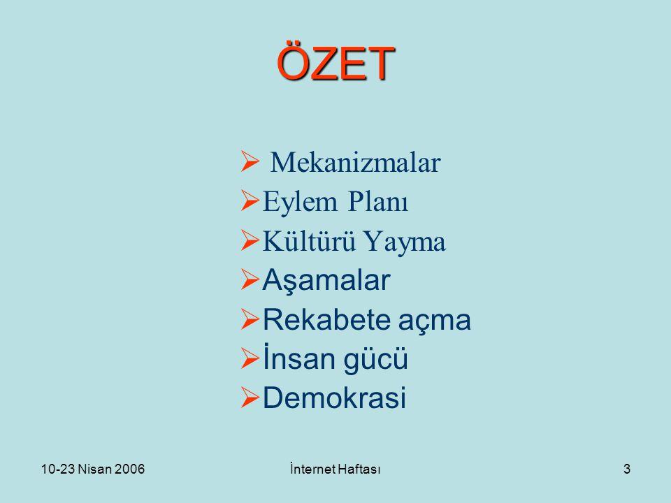 10-23 Nisan 2006İnternet Haftası3 ÖZET  Mekanizmalar  Eylem Planı  Kültürü Yayma  Aşamalar  Rekabete açma  İnsan gücü  Demokrasi
