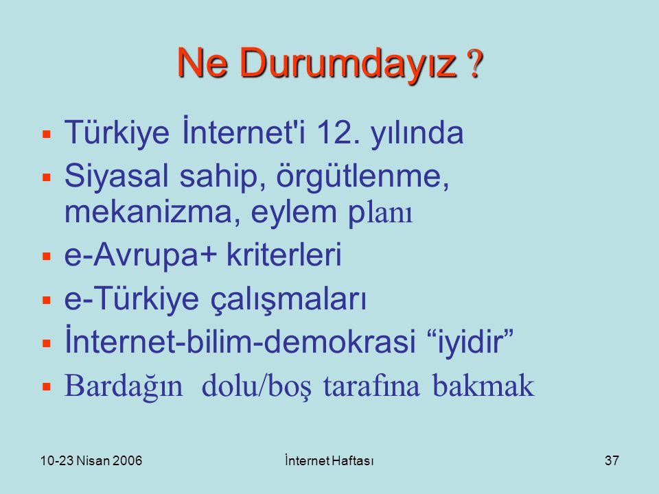 10-23 Nisan 2006İnternet Haftası37 Ne Durumdayız ?  Türkiye İnternet'i 12. yılında  Siyasal sahip, örgütlenme, mekanizma, eylem p lanı  e-Avrupa+ k