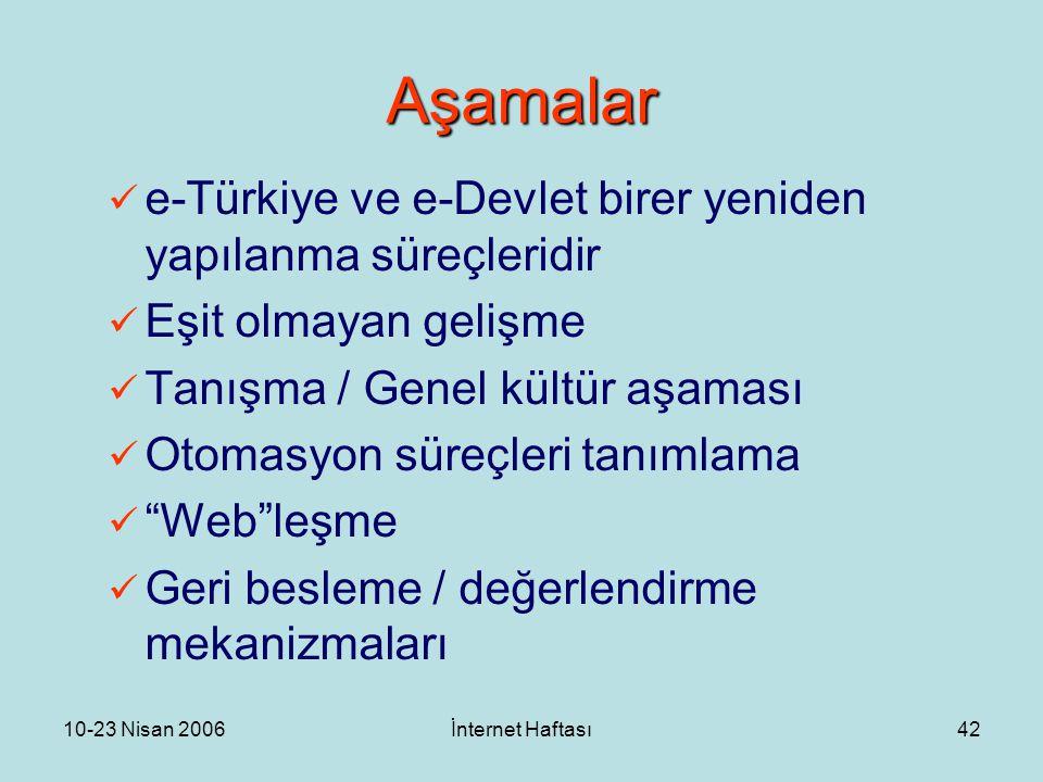 10-23 Nisan 2006İnternet Haftası42 Aşamalar e-Türkiye ve e-Devlet birer yeniden yapılanma süreçleridir Eşit olmayan gelişme Tanışma / Genel kültür aşaması Otomasyon süreçleri tanımlama Web leşme Geri besleme / değerlendirme mekanizmaları