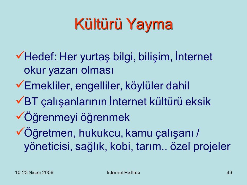 10-23 Nisan 2006İnternet Haftası43 Kültürü Yayma Hedef: Her yurtaş bilgi, bilişim, İnternet okur yazarı olması Emekliler, engelliler, köylüler dahil B