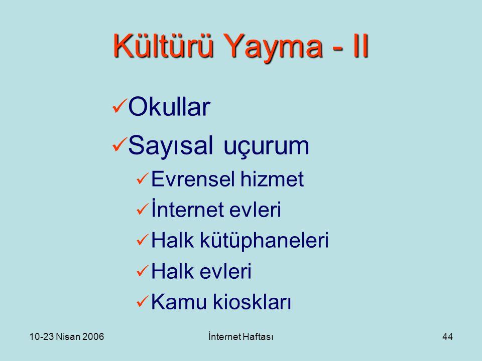 10-23 Nisan 2006İnternet Haftası44 Kültürü Yayma - II Okullar Sayısal uçurum Evrensel hizmet İnternet evleri Halk kütüphaneleri Halk evleri Kamu kiosk