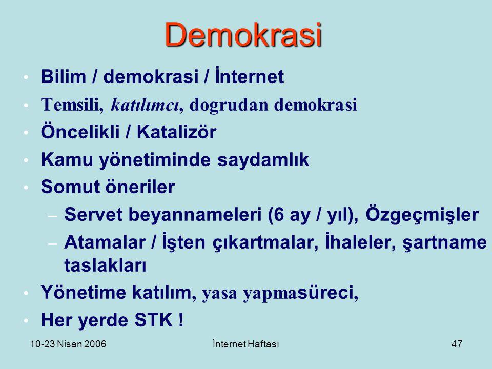10-23 Nisan 2006İnternet Haftası47 Demokrasi Bilim / demokrasi / İnternet Temsili, katılımcı, dogrudan demokrasi Öncelikli / Katalizör Kamu yönetimind