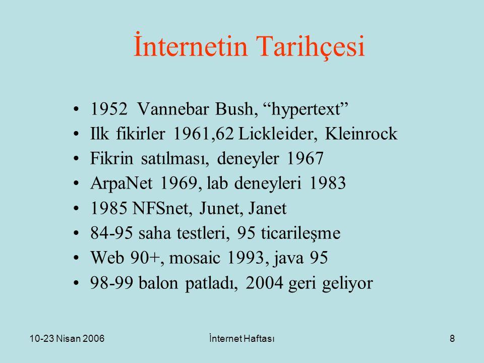 10-23 Nisan 2006İnternet Haftası8 İnternetin Tarihçesi 1952 Vannebar Bush, hypertext Ilk fikirler 1961,62 Lickleider, Kleinrock Fikrin satılması, deneyler 1967 ArpaNet 1969, lab deneyleri 1983 1985 NFSnet, Junet, Janet 84-95 saha testleri, 95 ticarileşme Web 90+, mosaic 1993, java 95 98-99 balon patladı, 2004 geri geliyor