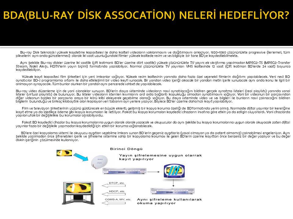 Blu-ray Disk teknolojisi yüksek kaydetme kapasitelesi ile daha kaliteli videoların saklanmasını ve da ğ ıtılmasını amaçlıyor. 1920×1080 çözünürlükte p