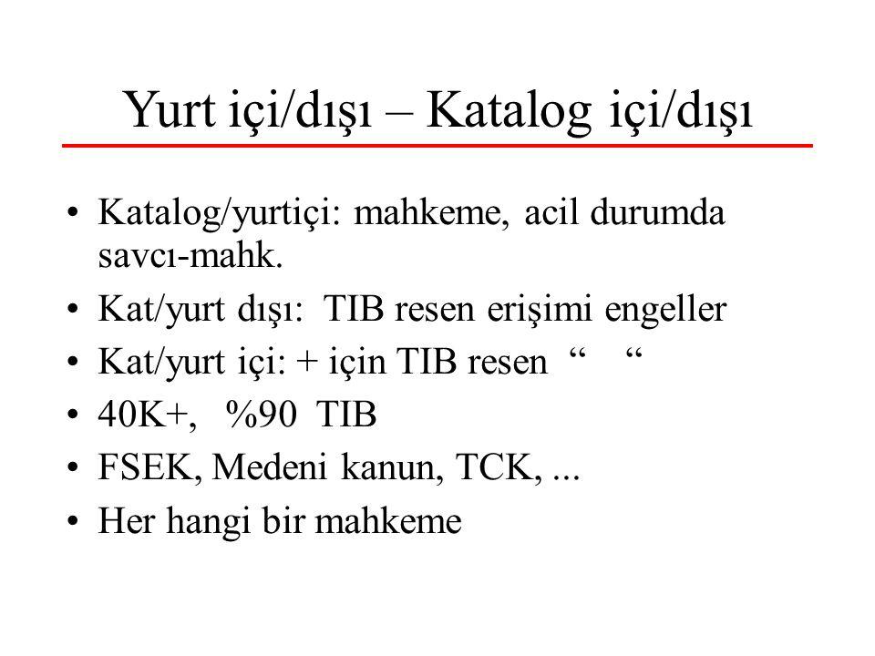 Yurt içi/dışı – Katalog içi/dışı Katalog/yurtiçi: mahkeme, acil durumda savcı-mahk. Kat/yurt dışı: TIB resen erişimi engeller Kat/yurt içi: + için TIB