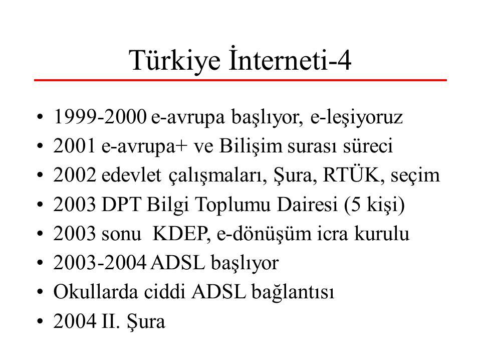Türkiye İnterneti-4 1999-2000 e-avrupa başlıyor, e-leşiyoruz 2001 e-avrupa+ ve Bilişim surası süreci 2002 edevlet çalışmaları, Şura, RTÜK, seçim 2003 DPT Bilgi Toplumu Dairesi (5 kişi) 2003 sonu KDEP, e-dönüşüm icra kurulu 2003-2004 ADSL başlıyor Okullarda ciddi ADSL bağlantısı 2004 II.