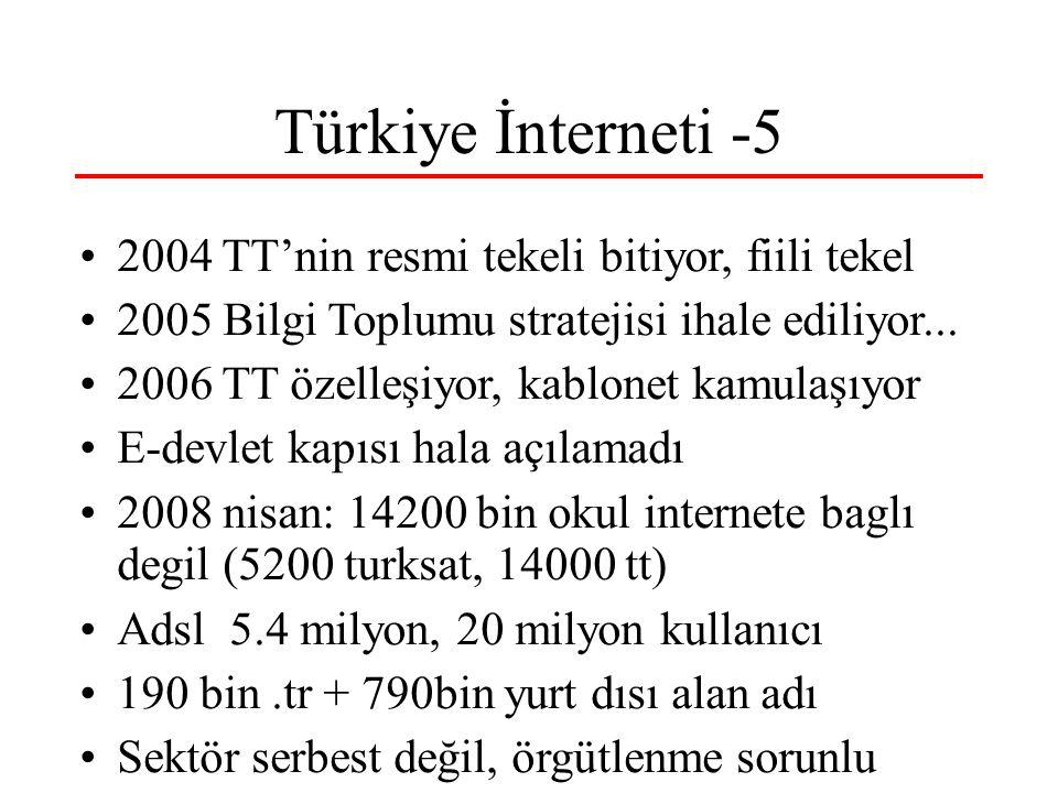 Türkiye İnterneti -5 2004 TT'nin resmi tekeli bitiyor, fiili tekel 2005 Bilgi Toplumu stratejisi ihale ediliyor...