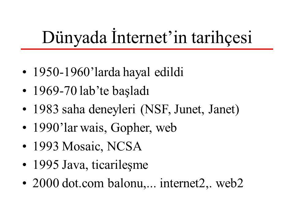 Dünyada İnternet'in tarihçesi 1950-1960'larda hayal edildi 1969-70 lab'te başladı 1983 saha deneyleri (NSF, Junet, Janet) 1990'lar wais, Gopher, web 1993 Mosaic, NCSA 1995 Java, ticarileşme 2000 dot.com balonu,...