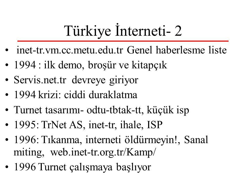 Türkiye İnterneti- 2 inet-tr.vm.cc.metu.edu.tr Genel haberlesme liste 1994 : ilk demo, broşür ve kitapçık Servis.net.tr devreye giriyor 1994 krizi: ciddi duraklatma Turnet tasarımı- odtu-tbtak-tt, küçük isp 1995: TrNet AS, inet-tr, ihale, ISP 1996: Tıkanma, interneti öldürmeyin!, Sanal miting, web.inet-tr.org.tr/Kamp/ 1996 Turnet çalışmaya başlıyor