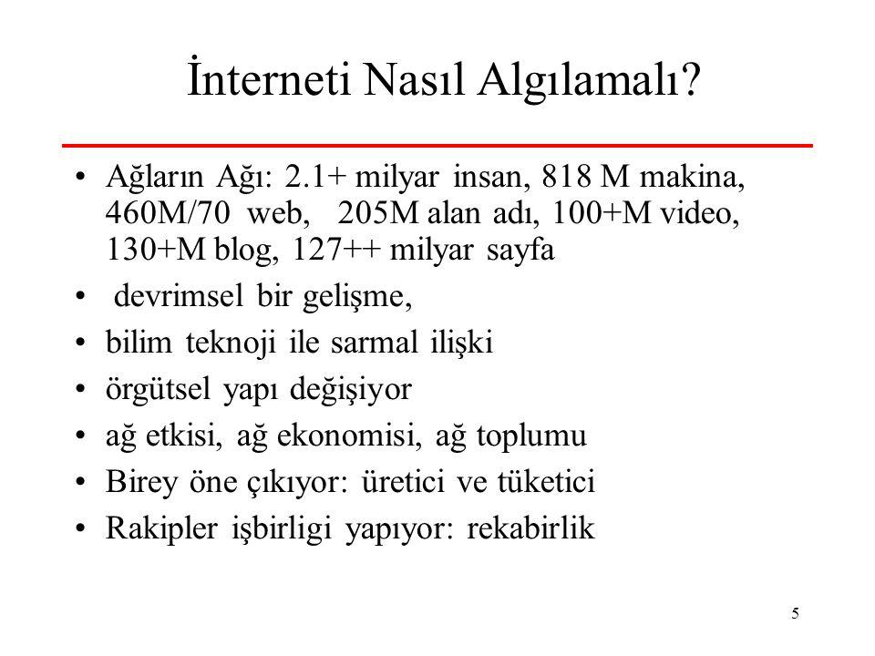5 İnterneti Nasıl Algılamalı? Ağların Ağı: 2.1+ milyar insan, 818 M makina, 460M/70 web, 205M alan adı, 100+M video, 130+M blog, 127++ milyar sayfa de