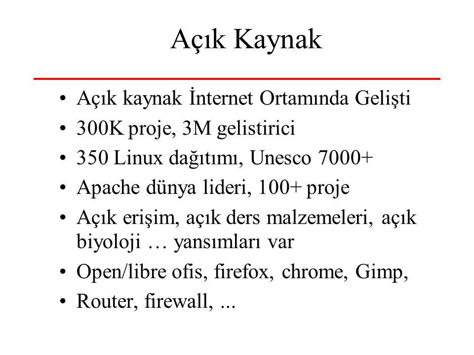 8 Açık Kaynak Açık kaynak İnternet Ortamında Gelişti 300K proje, 3M gelistirici 350 Linux dağıtımı, Unesco 7000+ Apache dünya lideri, 100+ proje Açık