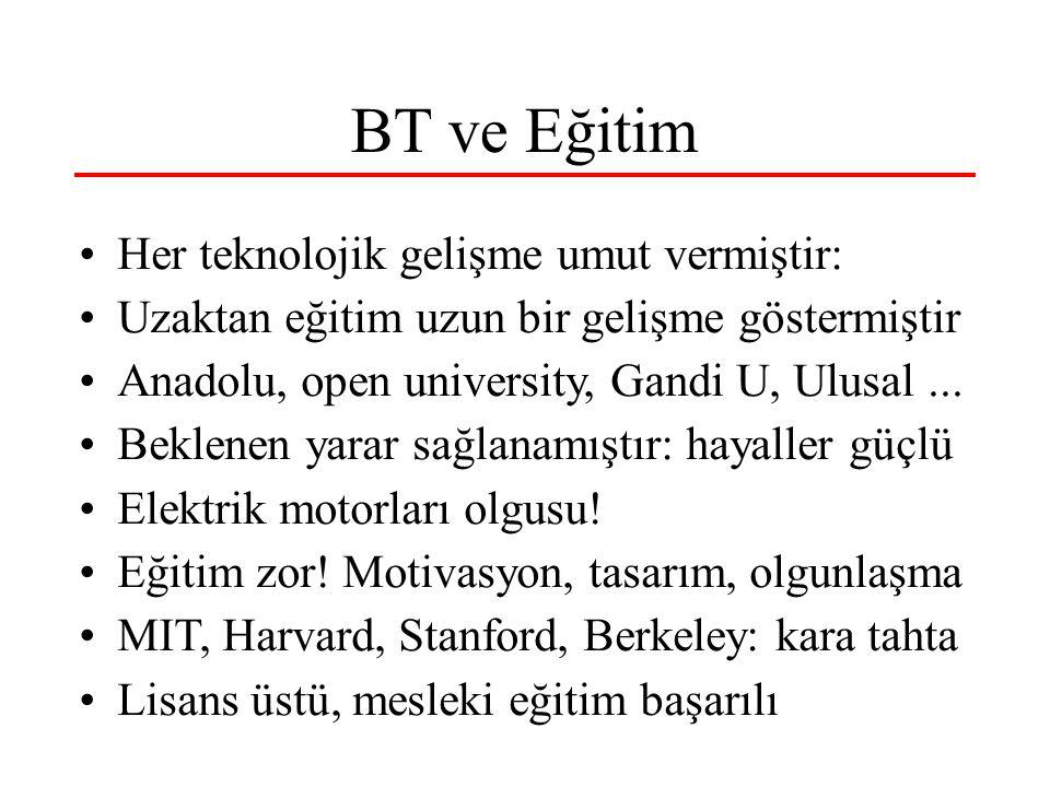 BT ve Eğitim Her teknolojik gelişme umut vermiştir: Uzaktan eğitim uzun bir gelişme göstermiştir Anadolu, open university, Gandi U, Ulusal... Beklenen