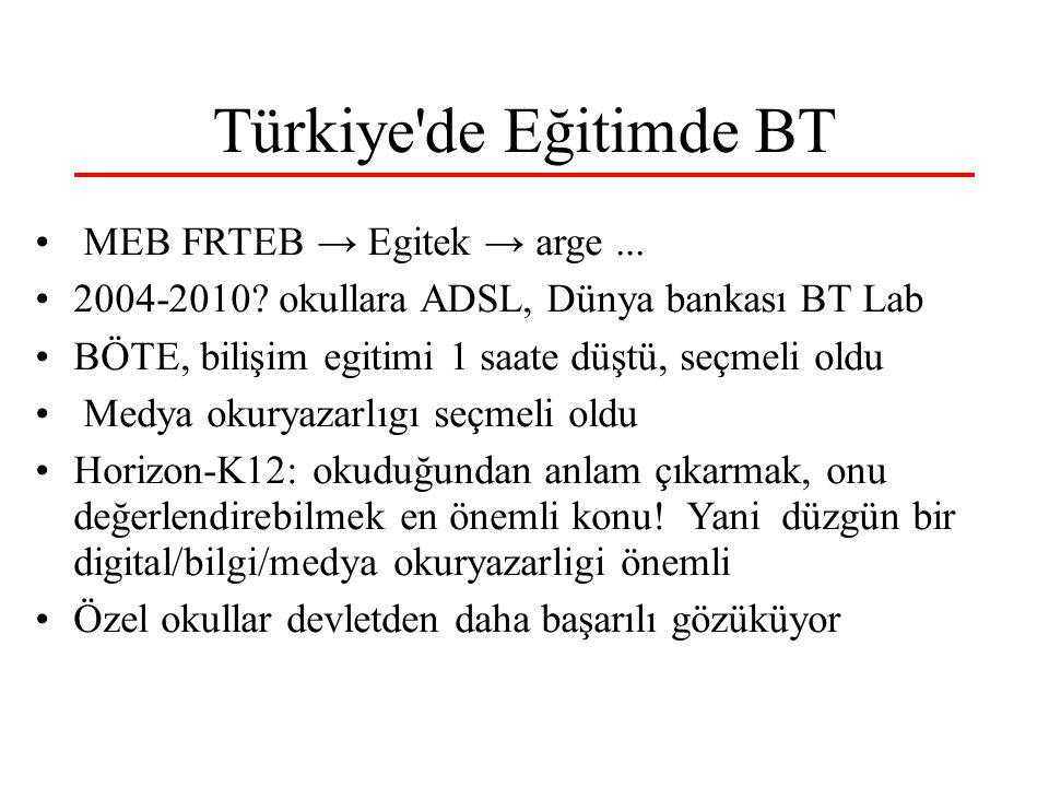 Türkiye'de Eğitimde BT MEB FRTEB → Egitek → arge... 2004-2010? okullara ADSL, Dünya bankası BT Lab BÖTE, bilişim egitimi 1 saate düştü, seçmeli oldu M