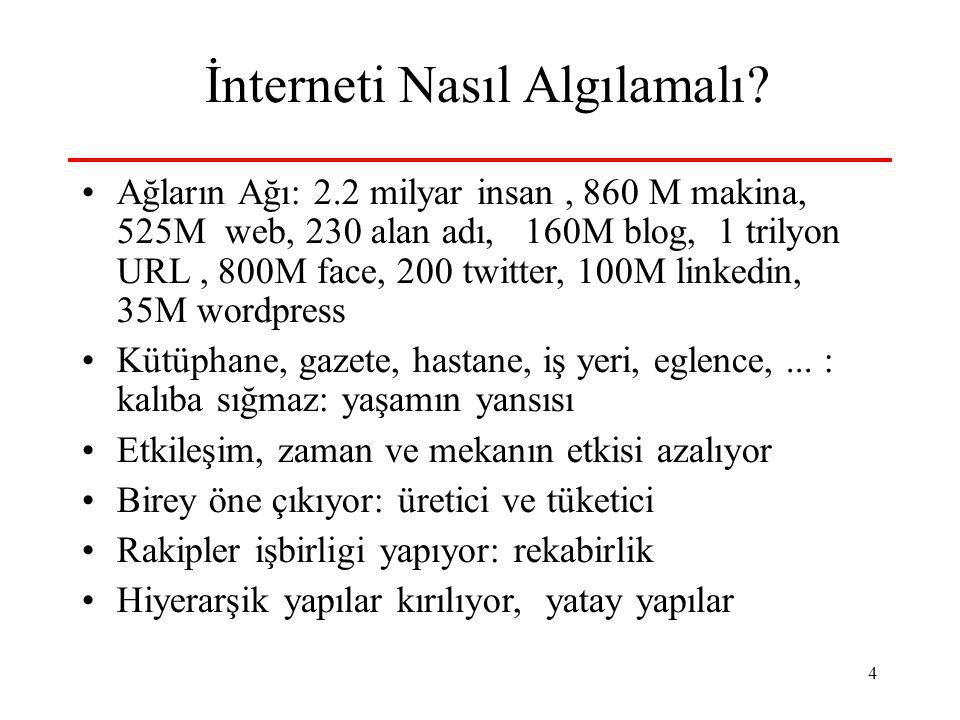 4 İnterneti Nasıl Algılamalı? Ağların Ağı: 2.2 milyar insan, 860 M makina, 525M web, 230 alan adı, 160M blog, 1 trilyon URL, 800M face, 200 twitter, 1