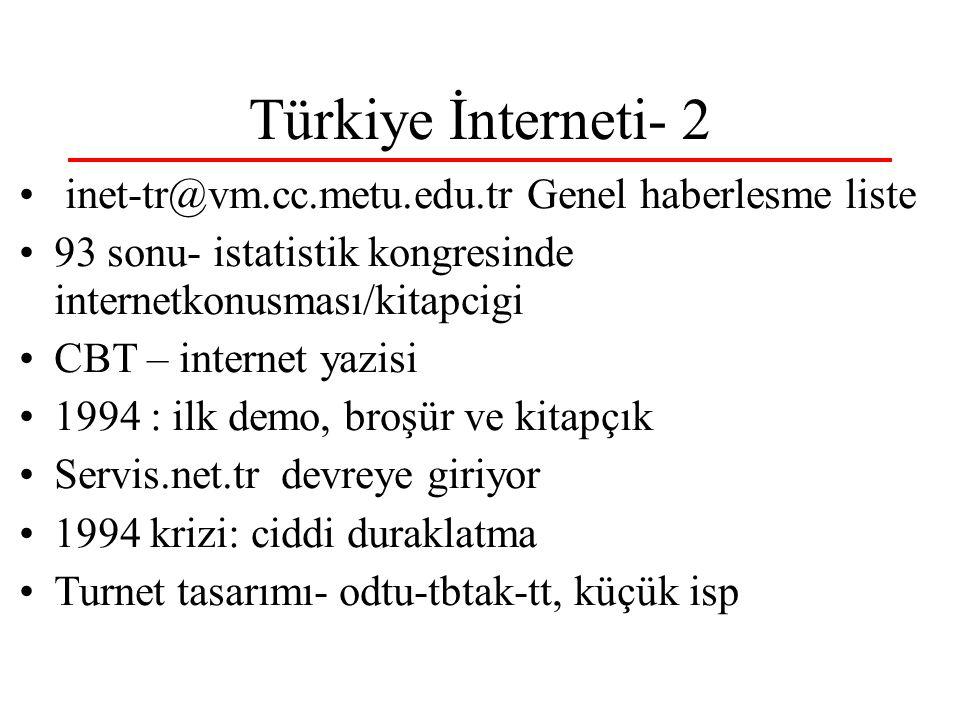 Türkiye İnterneti- 2 inet-tr@vm.cc.metu.edu.tr Genel haberlesme liste 93 sonu- istatistik kongresinde internetkonusması/kitapcigi CBT – internet yazis