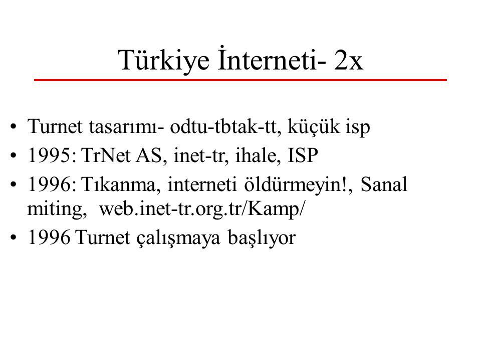 Türkiye İnterneti- 2x Turnet tasarımı- odtu-tbtak-tt, küçük isp 1995: TrNet AS, inet-tr, ihale, ISP 1996: Tıkanma, interneti öldürmeyin!, Sanal miting