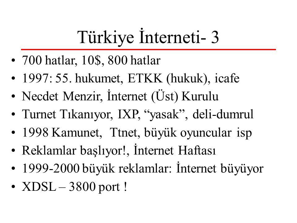 """Türkiye İnterneti- 3 700 hatlar, 10$, 800 hatlar 1997: 55. hukumet, ETKK (hukuk), icafe Necdet Menzir, İnternet (Üst) Kurulu Turnet Tıkanıyor, IXP, """"y"""