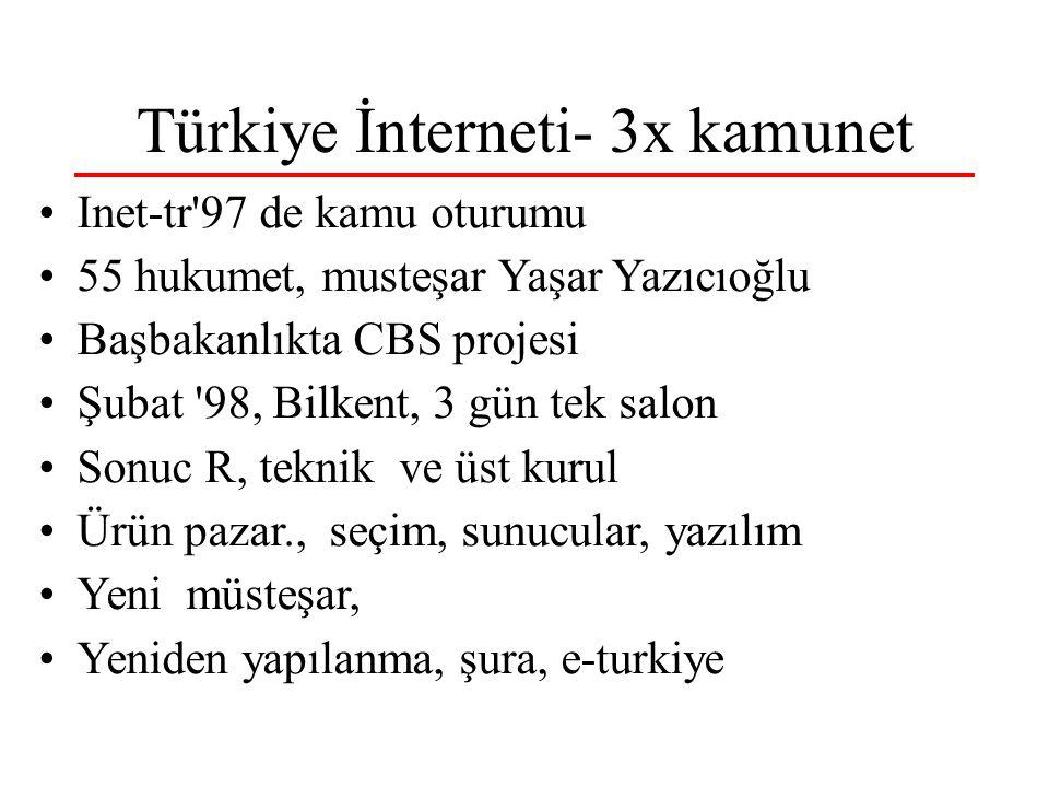 Türkiye İnterneti- 3x kamunet Inet-tr'97 de kamu oturumu 55 hukumet, musteşar Yaşar Yazıcıoğlu Başbakanlıkta CBS projesi Şubat '98, Bilkent, 3 gün tek