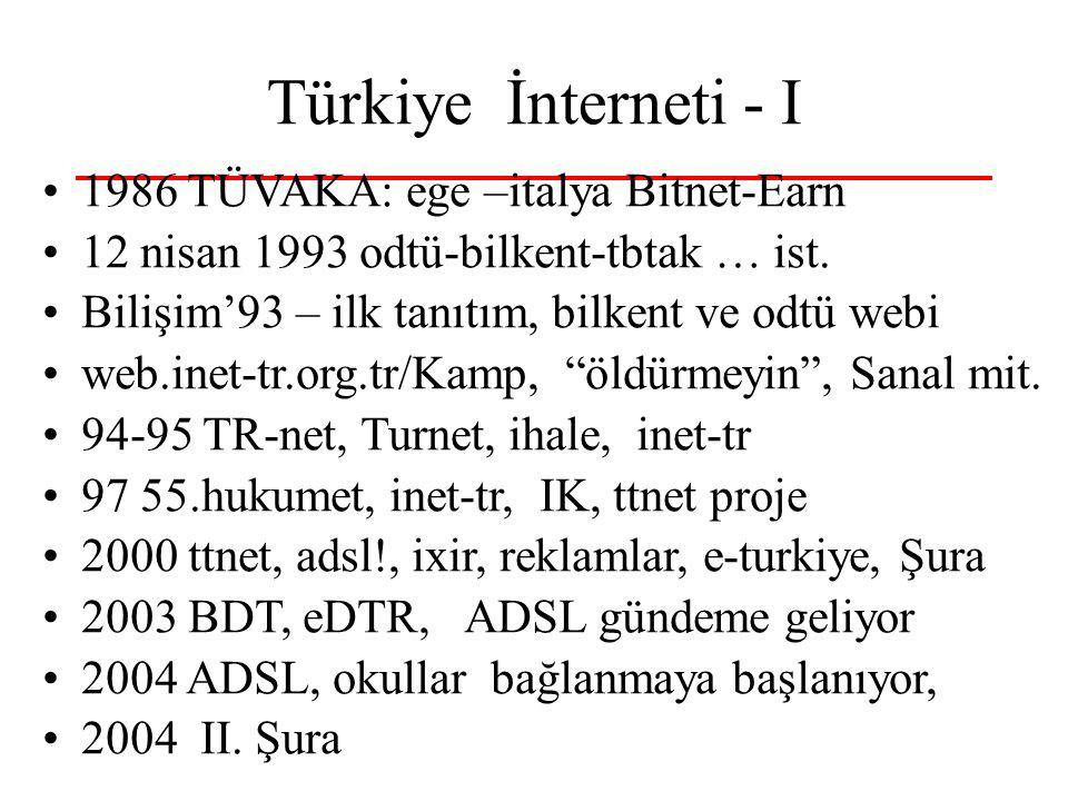 Türkiye İnterneti - I 1986 TÜVAKA: ege –italya Bitnet-Earn 12 nisan 1993 odtü-bilkent-tbtak … ist. Bilişim'93 – ilk tanıtım, bilkent ve odtü webi web.