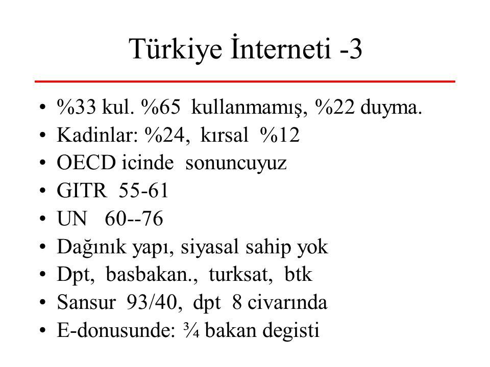 Türkiye İnterneti -3 %33 kul. %65 kullanmamış, %22 duyma. Kadinlar: %24, kırsal %12 OECD icinde sonuncuyuz GITR 55-61 UN 60--76 Dağınık yapı, siyasal