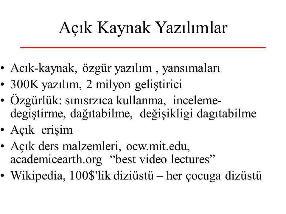 Açık Kaynak Yazılımlar Acık-kaynak, özgür yazılım, yansımaları 300K yazılım, 2 milyon geliştirici Özgürlük: sınısrzıca kullanma, inceleme- degiştirme, dağıtabilme, değişikligi dagıtabilme Açık erişim Açık ders malzemleri, ocw.mit.edu, academicearth.org best video lectures Wikipedia, 100$ lik diziüstü – her çocuga dizüstü
