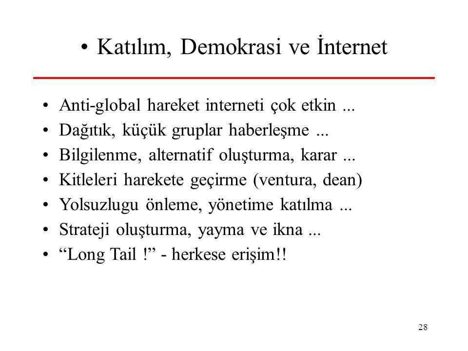 28 Katılım, Demokrasi ve İnternet Anti-global hareket interneti çok etkin...