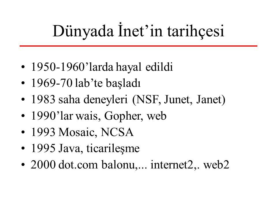 Dünyada İnet'in tarihçesi 1950-1960'larda hayal edildi 1969-70 lab'te başladı 1983 saha deneyleri (NSF, Junet, Janet) 1990'lar wais, Gopher, web 1993 Mosaic, NCSA 1995 Java, ticarileşme 2000 dot.com balonu,...