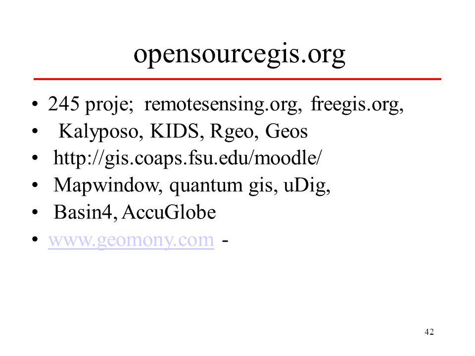 42 opensourcegis.org 245 proje; remotesensing.org, freegis.org, Kalyposo, KIDS, Rgeo, Geos http://gis.coaps.fsu.edu/moodle/ Mapwindow, quantum gis, uDig, Basin4, AccuGlobe www.geomony.com -www.geomony.com