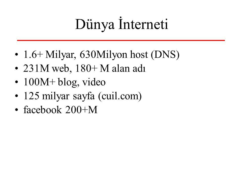 İnternet, Bilişim ve Bilgi Toplumu30 Linux Nedir .