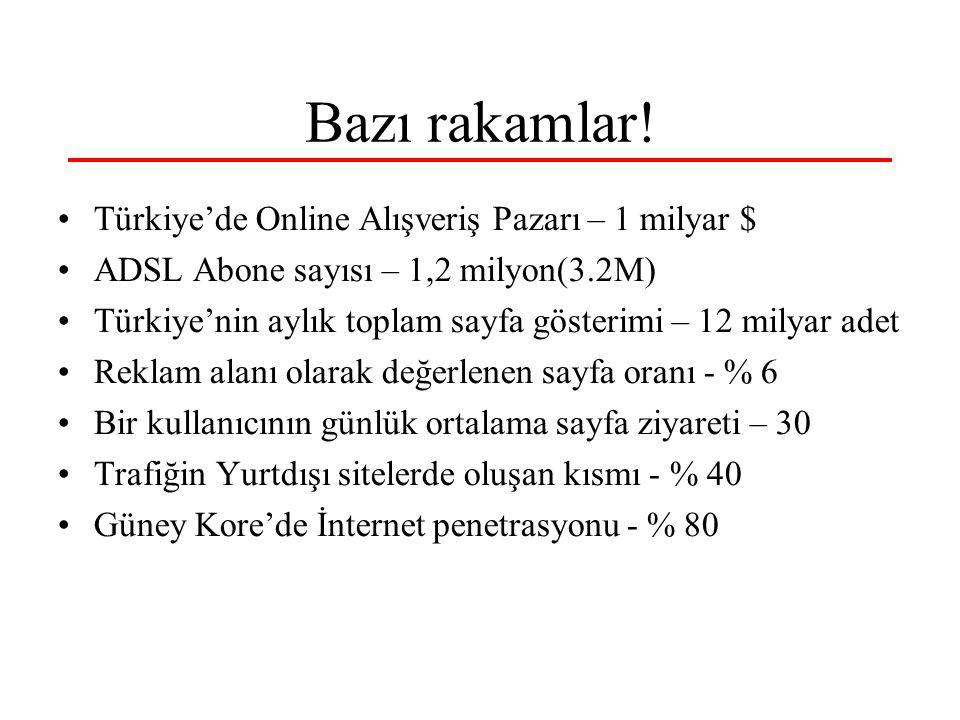 Bazı rakamlar! Türkiye'de Online Alışveriş Pazarı – 1 milyar $ ADSL Abone sayısı – 1,2 milyon(3.2M) Türkiye'nin aylık toplam sayfa gösterimi – 12 mily