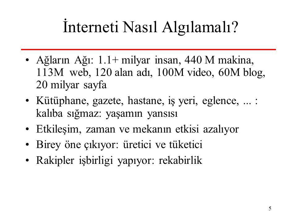 5 İnterneti Nasıl Algılamalı? Ağların Ağı: 1.1+ milyar insan, 440 M makina, 113M web, 120 alan adı, 100M video, 60M blog, 20 milyar sayfa Kütüphane, g
