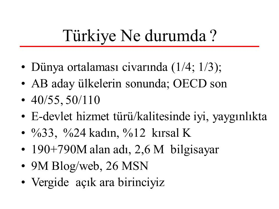 Türkiye Ne durumda .