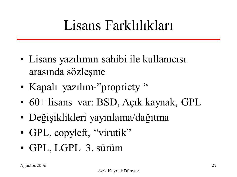 Agustos 2006 Açık Kaynak Dünyası 22 Lisans Farklılıkları Lisans yazılımın sahibi ile kullanıcısı arasında sözleşme Kapalı yazılım- propriety 60+ lisans var: BSD, Açık kaynak, GPL Değişiklikleri yayınlama/dağıtma GPL, copyleft, virutik GPL, LGPL 3.