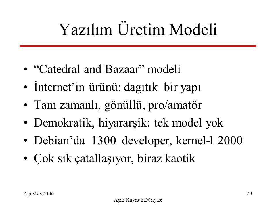 Agustos 2006 Açık Kaynak Dünyası 23 Yazılım Üretim Modeli Catedral and Bazaar modeli İnternet'in ürünü: dagıtık bir yapı Tam zamanlı, gönüllü, pro/amatör Demokratik, hiyararşik: tek model yok Debian'da 1300 developer, kernel-l 2000 Çok sık çatallaşıyor, biraz kaotik