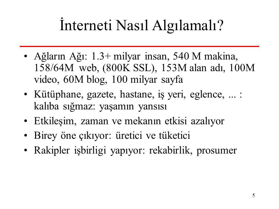 36 E-türkiye, e-devlet Ülkenin yeniden yapılanması: e-türkiye Devletin yeniden yapılanması: e-devlet E-devlet, e-türkiye için öncü güç Bilgisayarlaşma, internet olmazsa olmaz.
