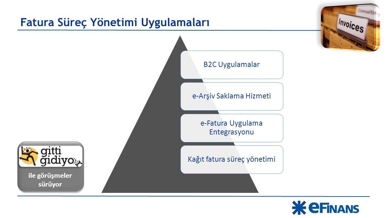 Fatura Süreç Yönetimi Uygulamaları B2C Uygulamalare-Arşiv Saklama Hizmeti e-Fatura Uygulama Entegrasyonu Kağıt fatura süreç yönetimi ile görüşmeler sü