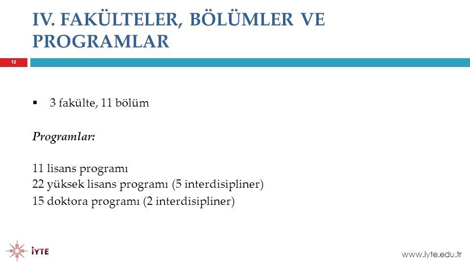 12 IV. FAKÜLTELER, BÖLÜMLER VE PROGRAMLAR  3 fakülte, 11 bölüm Programlar: 11 lisans programı 22 yüksek lisans programı (5 interdisipliner) 15 doktor