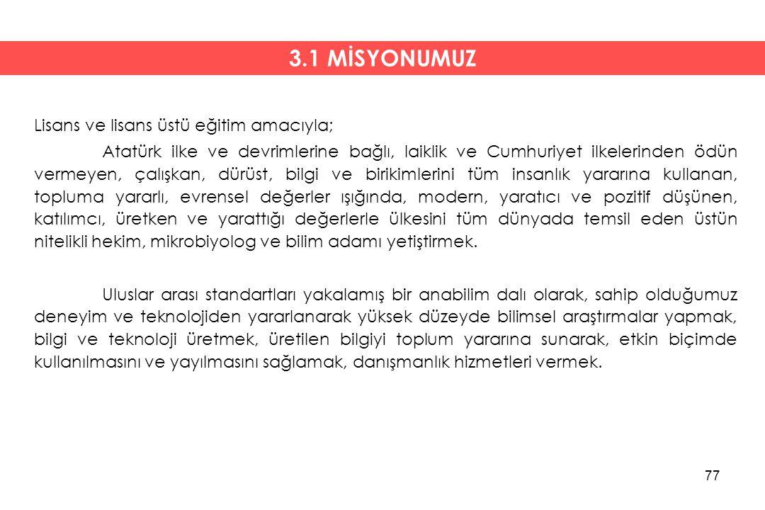 77 3.1 MİSYONUMUZ Lisans ve lisans üstü eğitim amacıyla; Atatürk ilke ve devrimlerine bağlı, laiklik ve Cumhuriyet ilkelerinden ödün vermeyen, çalışka
