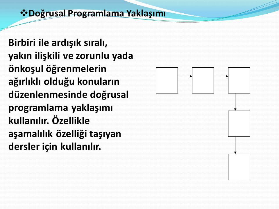  Doğrusal Programlama Yaklaşımı Birbiri ile ardışık sıralı, yakın ilişkili ve zorunlu yada önkoşul öğrenmelerin ağırlıklı olduğu konuların düzenlenme